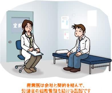 産業医は会社と契約を結んで、労働者の健康管理を助ける医師です
